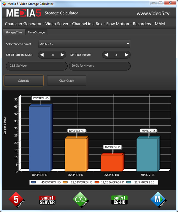 MEDIA 5 introduces its new STORAGE CALCULATOR – Video5 Technology in